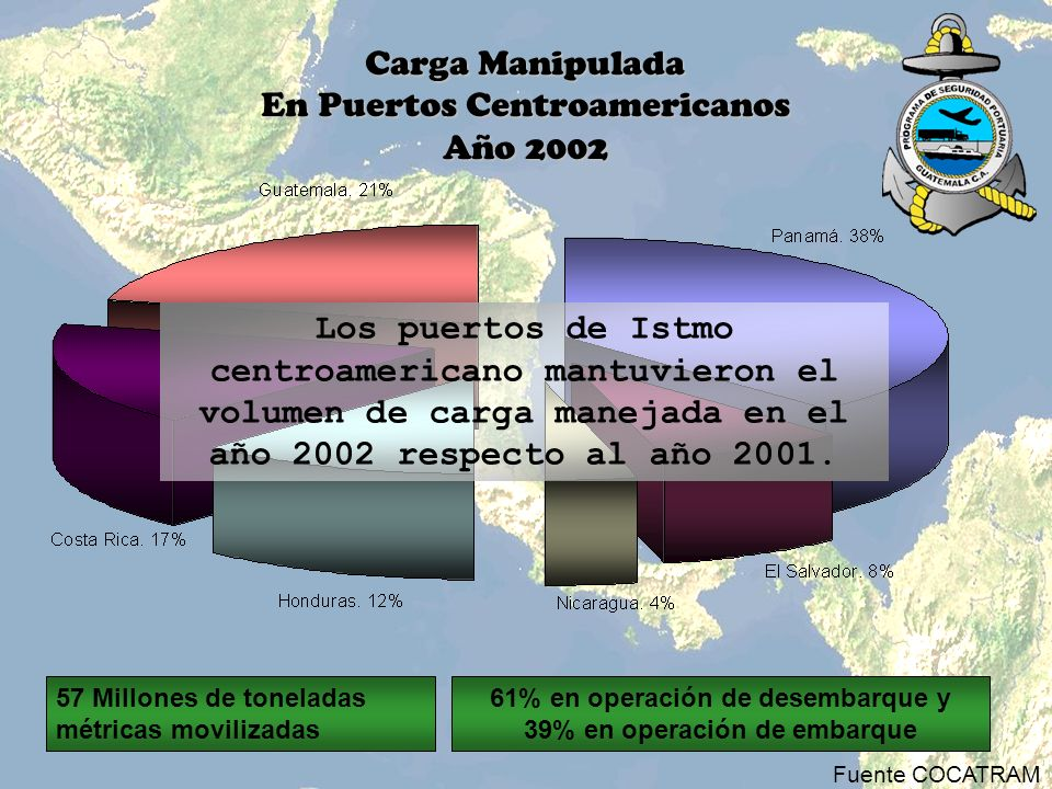 Carga Manipulada En Puertos Centroamericanos Año 2002 57 Millones de toneladas métricas movilizadas 61% en operación de desembarque y 39% en operación