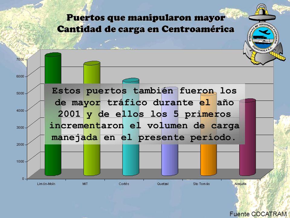 Puertos que manipularon mayor Cantidad de carga en Centroamérica Estos puertos también fueron los de mayor tráfico durante el año 2001 y de ellos los