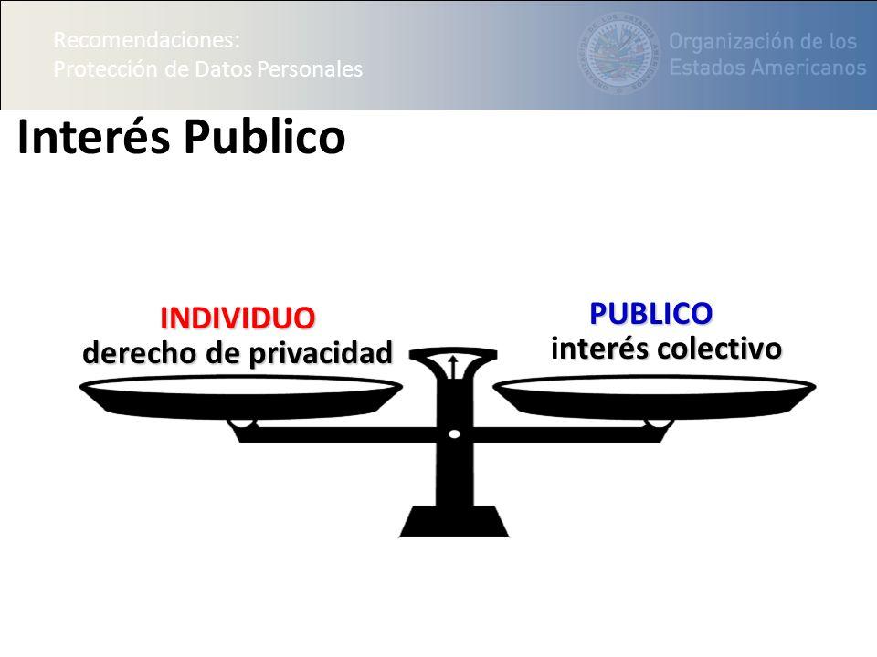 Recomendaciones: Protección de Datos Personales Interés Publico INDIVIDUO derecho de privacidad PUBLICO PUBLICO nterés colectivo interés colectivo Rec
