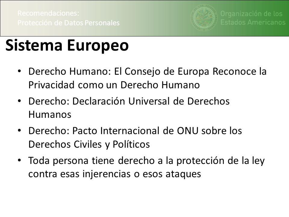Recomendaciones: Protección de Datos Personales Sistema Europeo Derecho Humano: El Consejo de Europa Reconoce la Privacidad como un Derecho Humano Der