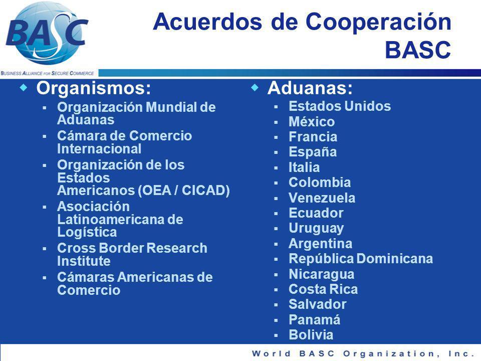 Principales iniciativas de protección y su relación con BASC IMO - SOLAS BASC CSI C-TPAT MARCO NORMATIVO OMA