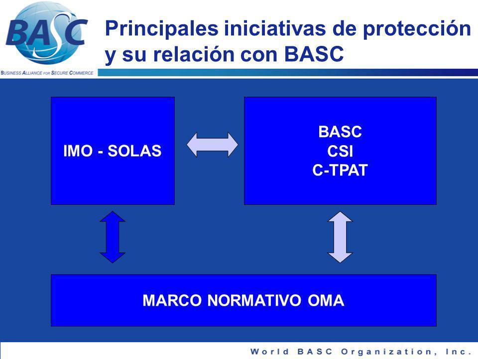 Razones para considerar al BASC como plataforma de implementación del Marco Normativo Objetivos comunes con la OMA Experiencia de 10 años en procesos de certificación de la cadena logística Exitoso proceso de certificación y validación: Estándares y Normas BASC Auditorias conjuntas WBO- Aduanas Personal altamente calificado: 275 auditores externos y 1600 auditores internos Estructura organizacional consolidada Presencia en 19 países Organización sin animo de lucro Alianza exitosa: sector privado y administracion de aduanas Intercambio de información entre aduanas y autoridades