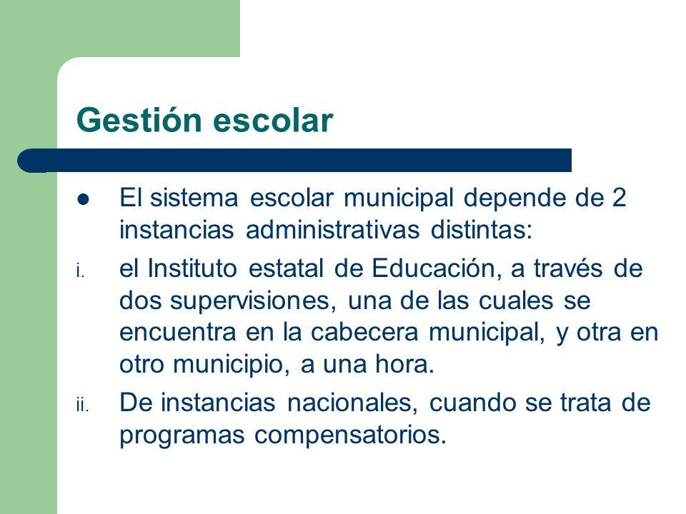 Gestión escolar El sistema escolar municipal depende de 2 instancias administrativas distintas: i. el Instituto estatal de Educación, a través de dos