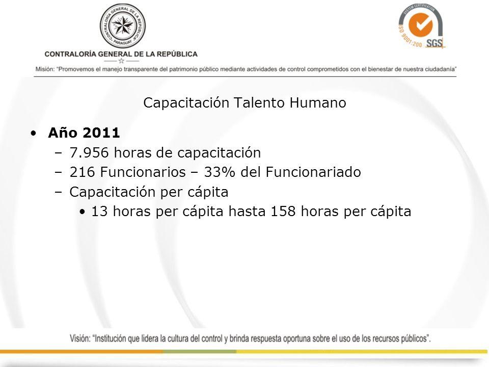 Capacitación Talento Humano Año 2011 –7.956 horas de capacitación –216 Funcionarios – 33% del Funcionariado –Capacitación per cápita 13 horas per cápi