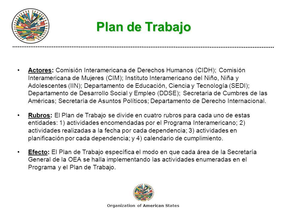 Plan de Trabajo Actores:Actores: Comisión Interamericana de Derechos Humanos (CIDH); Comisión Interamericana de Mujeres (CIM); Instituto Interamerican
