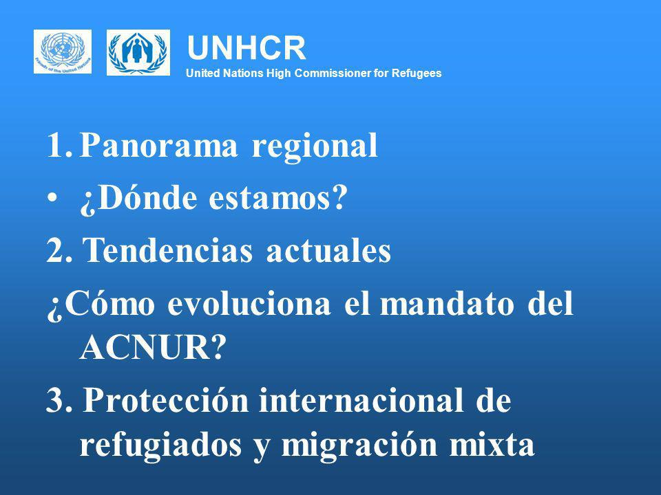 UNHCR United Nations High Commissioner for Refugees 1.Panorama regional Marco normativo Marco institucional Refugiados en el continente americano