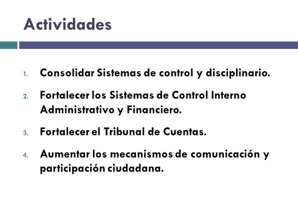 Actividades 1.Consolidar Sistemas de control y disciplinario.