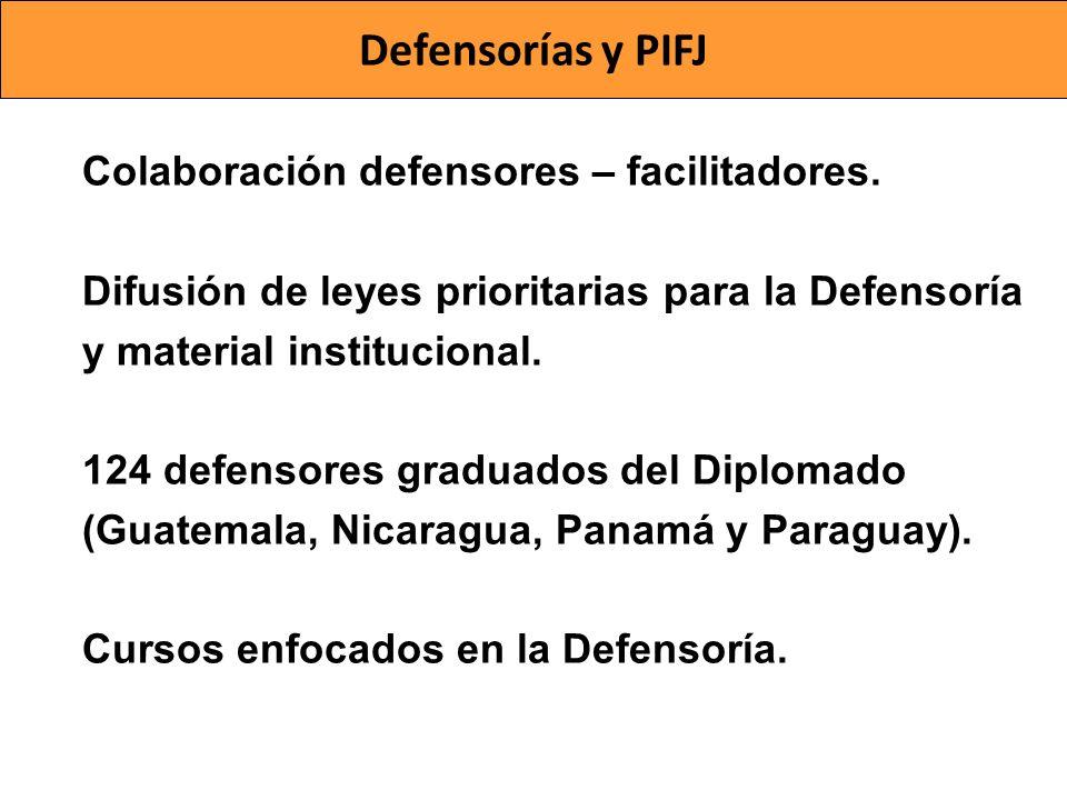 Defensorías y PIFJ Colaboración defensores – facilitadores. Difusión de leyes prioritarias para la Defensoría y material institucional. 124 defensores