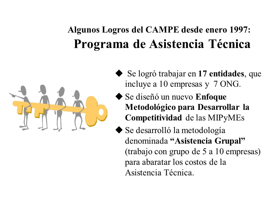 Algunos Logros del CAMPE desde enero 1997: Estadísticas de la Capacitación u 2,695 participantes en Cursos.