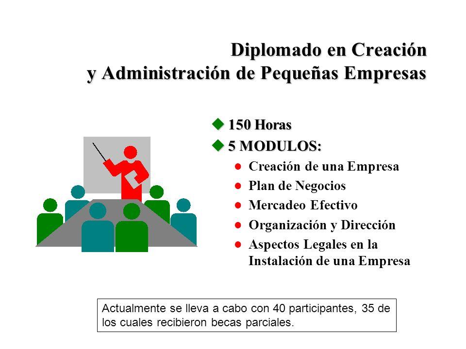 INCUBADORA DE EMPRESAS INCUBADORA DE EMPRESAS SERVICIOS COMUNES DE OFICINA SERVICIOS COMUNES DE OFICINA FORMACION y ASESORAMIENTO EMPRESARIAL PRACTICO FORMACION y ASESORAMIENTO EMPRESARIAL PRACTICO ESPACIO DE INCUBACIÓN ESPACIO DE INCUBACIÓN REDES DE CONTACTOS DE NEGOCIOS Y TECNOLOGIA REDES DE CONTACTOS DE NEGOCIOS Y TECNOLOGIA