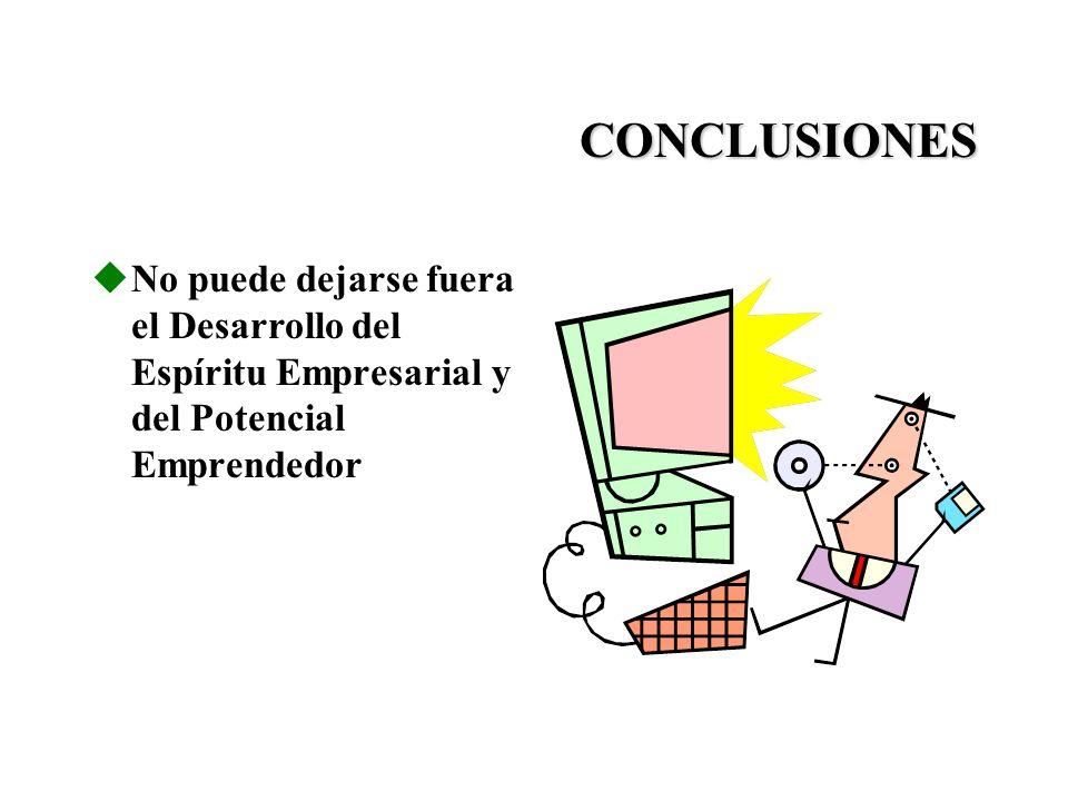 CONCLUSIONES uIncubación ABIERTA (Ambulatoria) en adición a la CERRADA (entre Paredes).