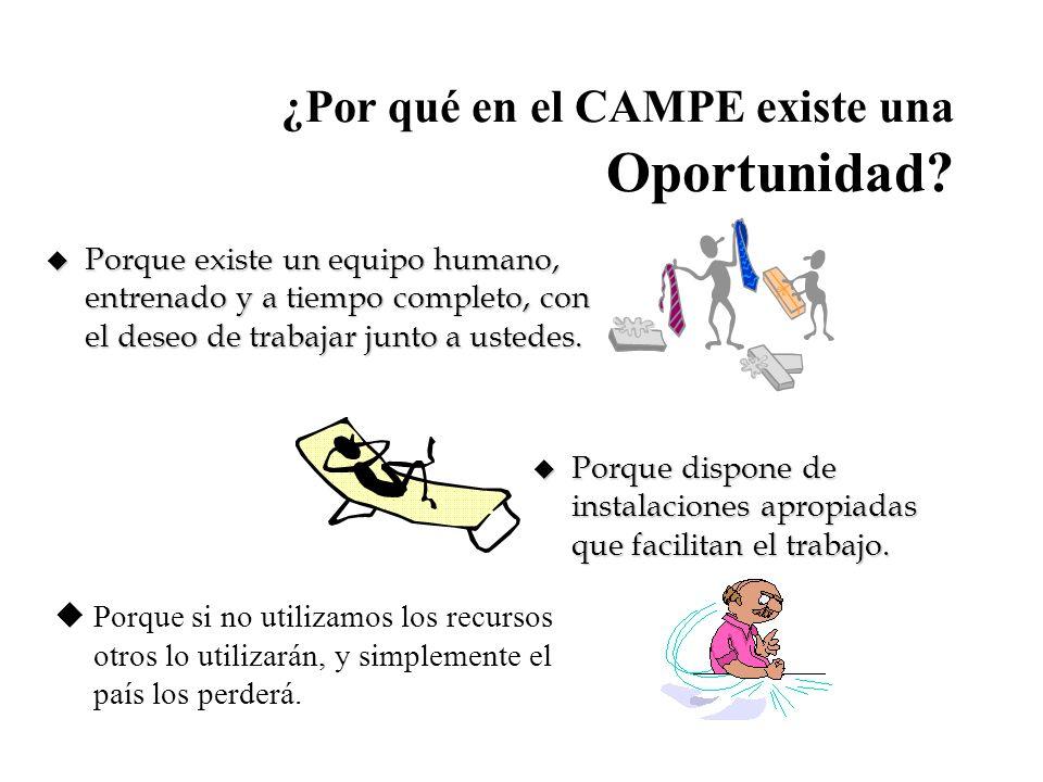 ¿Por qué en el CAMPE existe una Oportunidad.u Porque se podría tener acceso a recursos.
