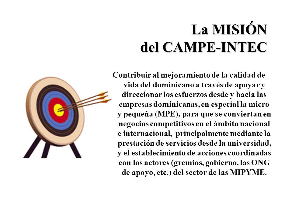 La MISIÓN del CAMPE-INTEC Contribuir al mejoramiento de la calidad de vida del dominicano a través de apoyar y direccionar los esfuerzos desde y hacia las empresas dominicanas, en especial la micro y pequeña (MPE), para que se conviertan en negocios competitivos en el ámbito nacional e internacional, principalmente mediante la prestación de servicios desde la universidad, y el establecimiento de acciones coordinadas con los actores (gremios, gobierno, las ONG de apoyo, etc.) del sector de las MIPYME.