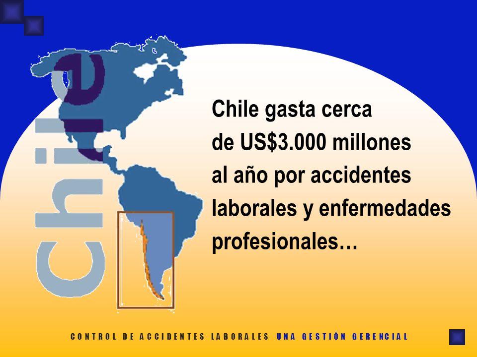 Chile gasta cerca de US$3.000 millones al año por accidentes laborales y enfermedades profesionales… C O N T R O L D E A C C I D E N T E S L A B O R A