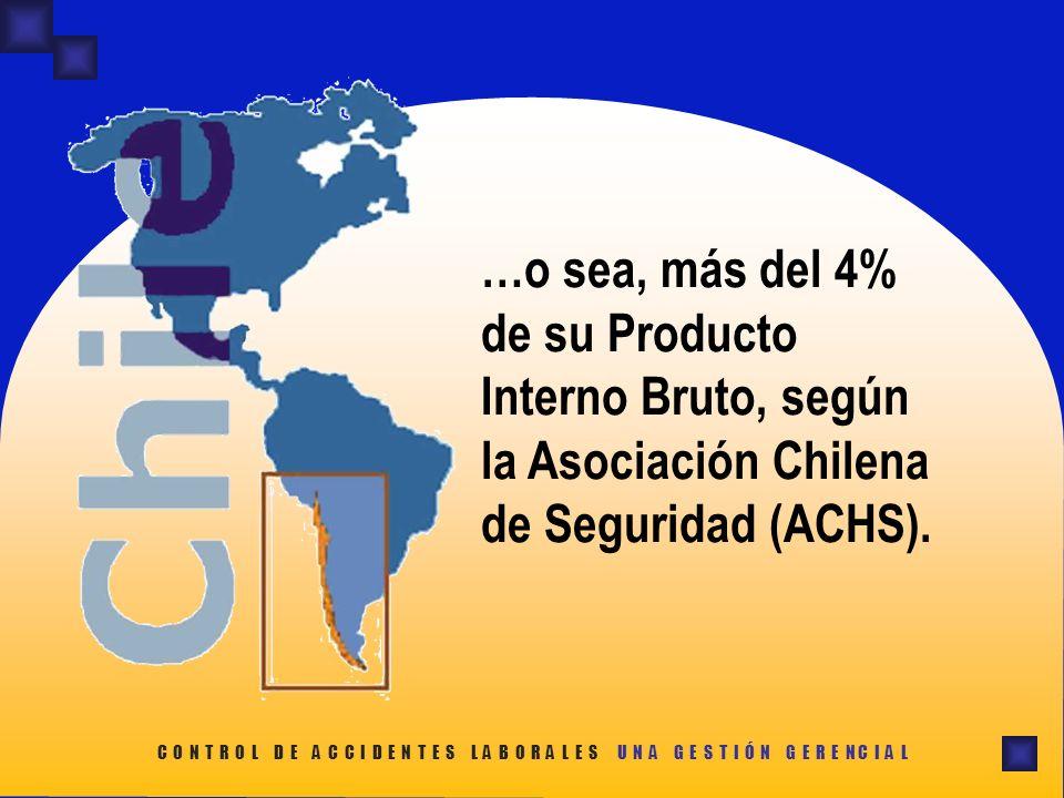 …o sea, más del 4% de su Producto Interno Bruto, según la Asociación Chilena de Seguridad (ACHS). C O N T R O L D E A C C I D E N T E S L A B O R A L