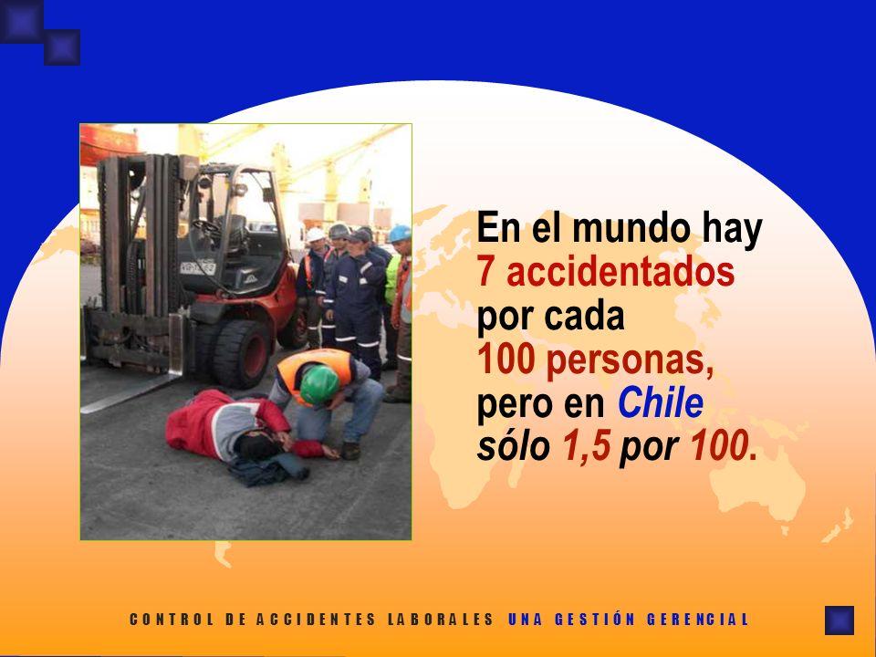En el mundo hay 7 accidentados por cada 100 personas, pero en Chile sólo 1,5 por 100. C O N T R O L D E A C C I D E N T E S L A B O R A L E S U N A G