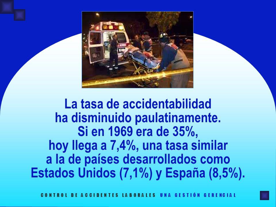 La tasa de accidentabilidad ha disminuido paulatinamente. Si en 1969 era de 35%, hoy llega a 7,4%, una tasa similar a la de países desarrollados como