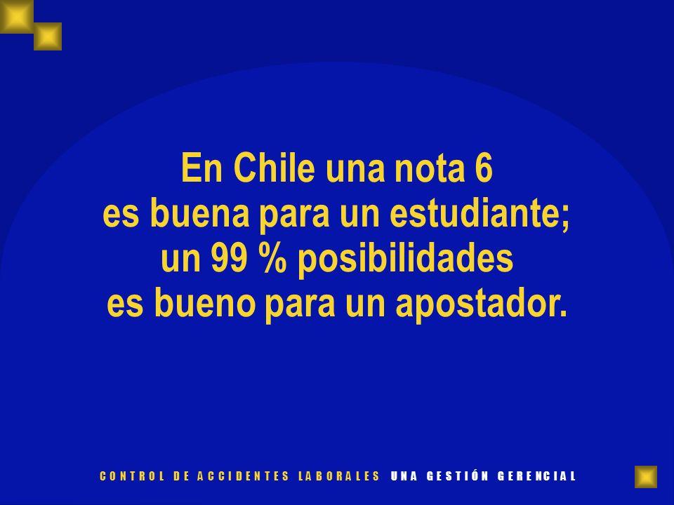 C O N T R O L D E A C C I D E N T E S L A B O R A L E S U N A G E S T I Ó N G E R E N C I A L En Chile una nota 6 es buena para un estudiante; un 99 %