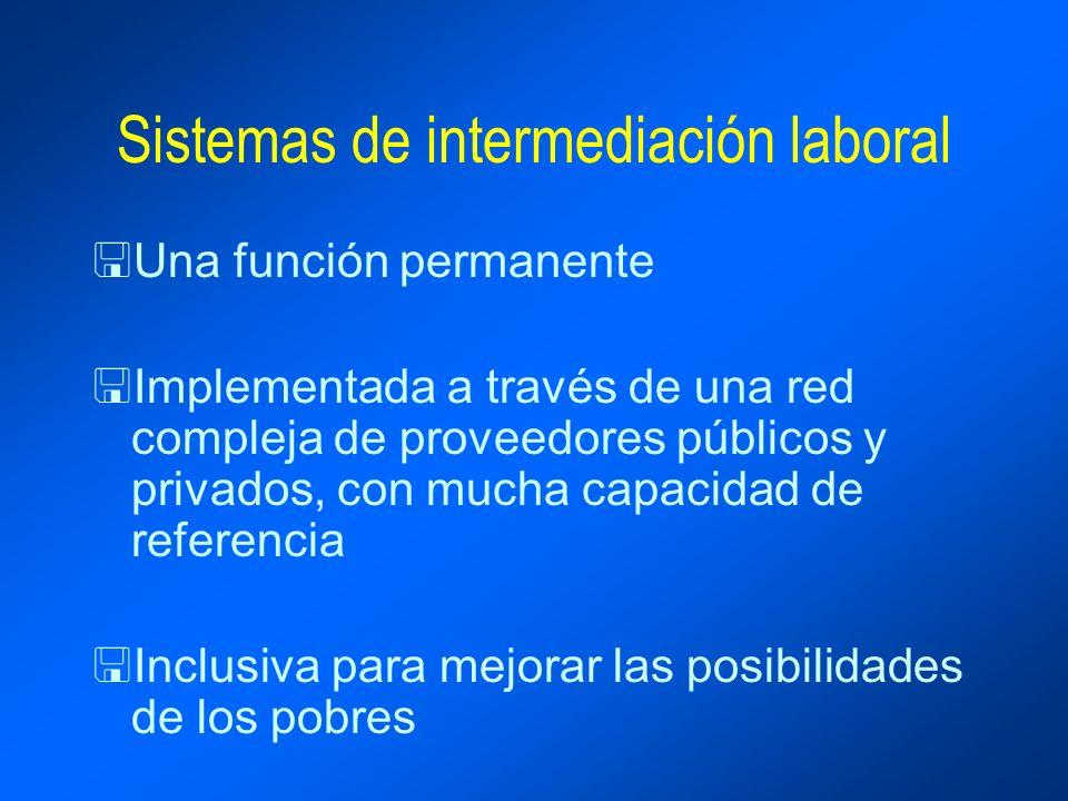 Sistemas de intermediación laboral <Una función permanente <Implementada a través de una red compleja de proveedores públicos y privados, con mucha capacidad de referencia <Inclusiva para mejorar las posibilidades de los pobres
