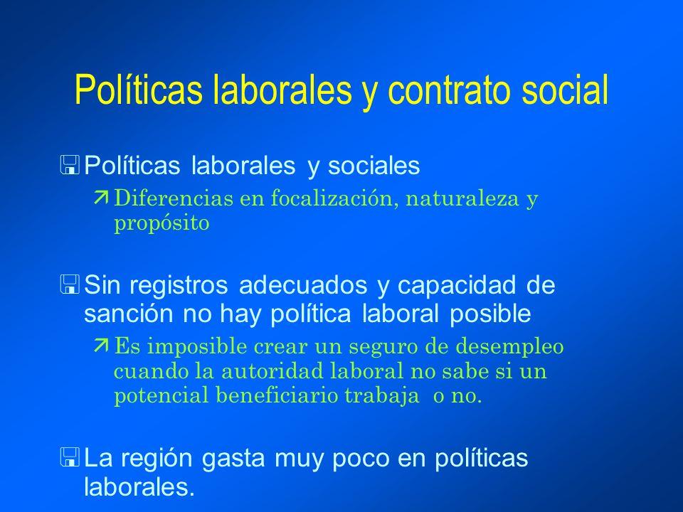 Políticas laborales y contrato social <Políticas laborales y sociales äDiferencias en focalización, naturaleza y propósito <Sin registros adecuados y