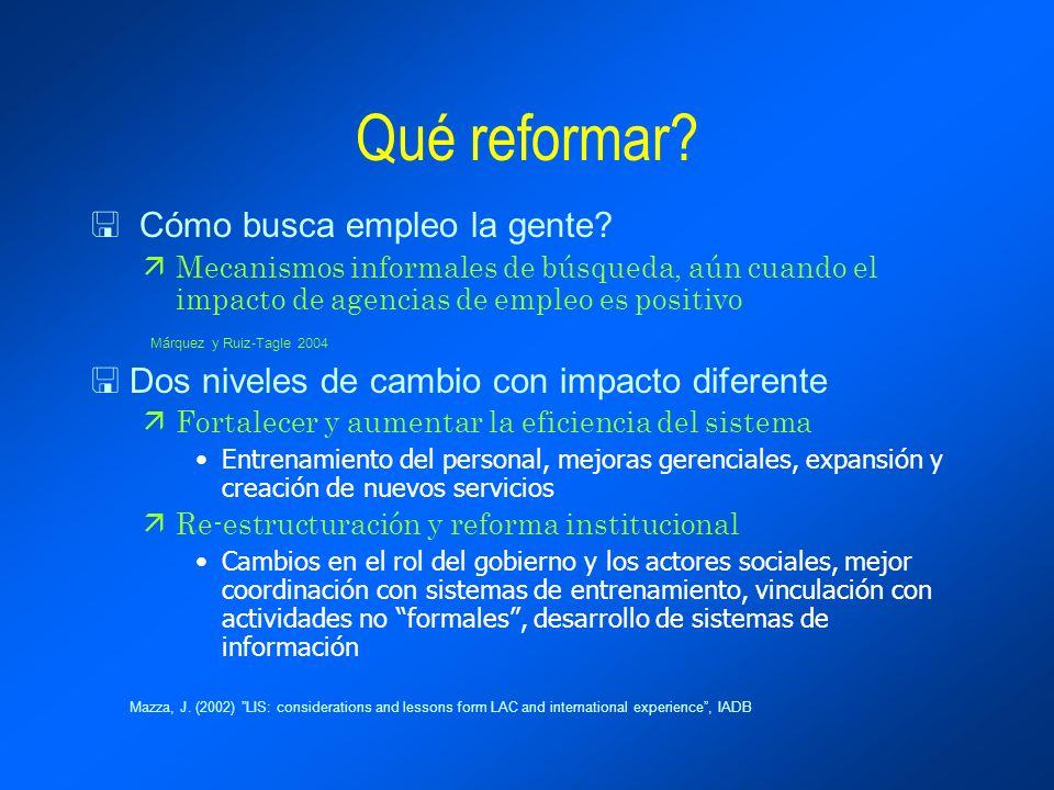 Qué reformar? < Cómo busca empleo la gente? äMecanismos informales de búsqueda, aún cuando el impacto de agencias de empleo es positivo Márquez y Ruiz