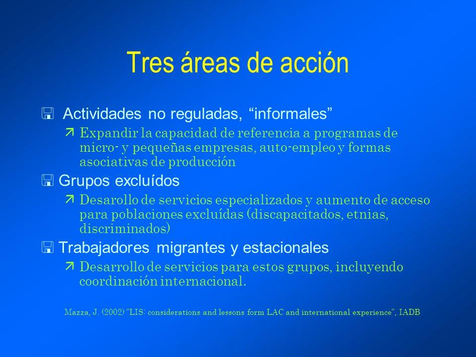 Tres áreas de acción < Actividades no reguladas, informales äExpandir la capacidad de referencia a programas de micro- y pequeñas empresas, auto-emple