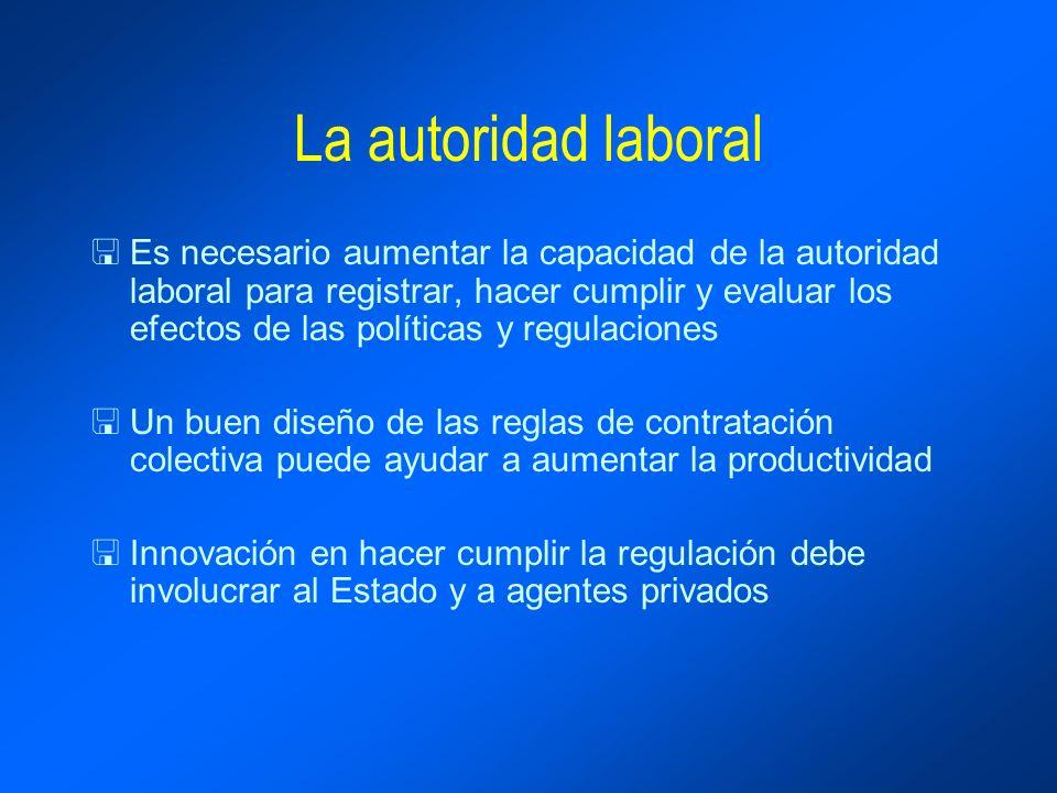 La autoridad laboral <Es necesario aumentar la capacidad de la autoridad laboral para registrar, hacer cumplir y evaluar los efectos de las políticas y regulaciones <Un buen diseño de las reglas de contratación colectiva puede ayudar a aumentar la productividad <Innovación en hacer cumplir la regulación debe involucrar al Estado y a agentes privados