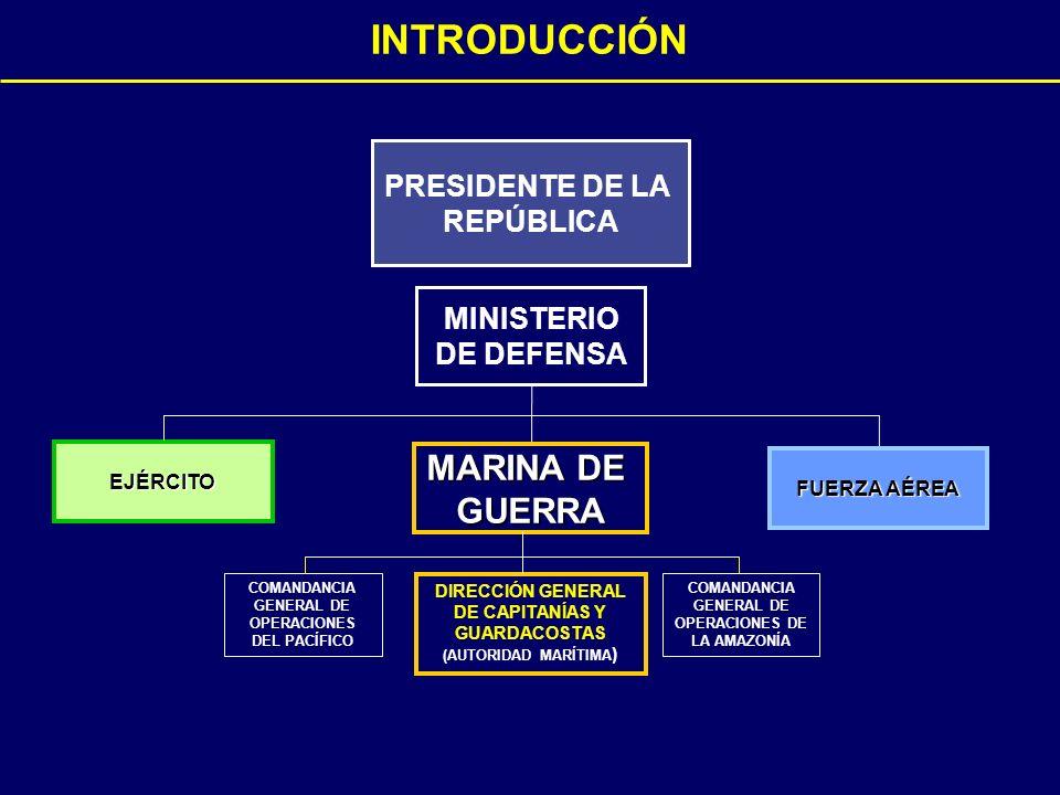INTRODUCCIÓN PRESIDENTE DE LA REPÚBLICA MINISTERIO DE DEFENSA EJÉRCITO COMANDANCIA GENERAL DE OPERACIONES DE LA AMAZONÍA COMANDANCIA GENERAL DE OPERACIONES DEL PACÍFICO MARINA DE GUERRA FUERZA AÉREA DIRECCIÓN GENERAL DE CAPITANÍAS Y GUARDACOSTAS (AUTORIDAD MARÍTIMA )