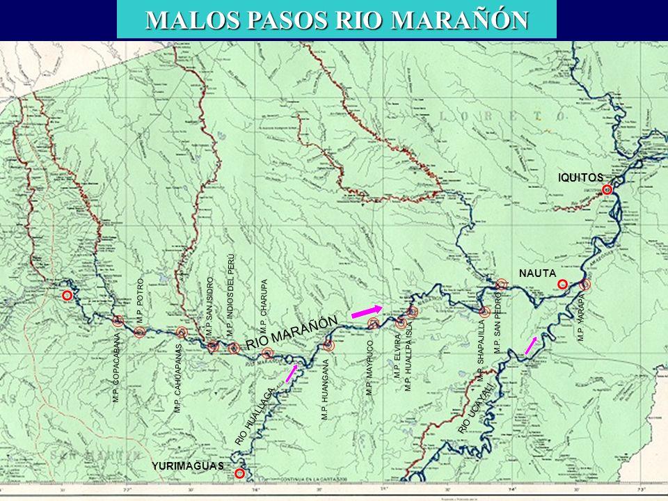 MALOS PASOS RIO MARAÑÓN YURIMAGUAS NAUTA IQUITOS RIO MARAÑÓN RIO HUALLAGA RIO UCAYALI M.P.