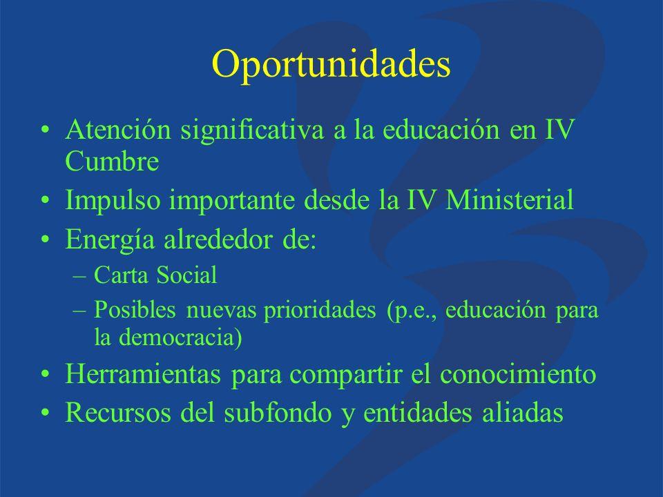 Oportunidades Atención significativa a la educación en IV Cumbre Impulso importante desde la IV Ministerial Energía alrededor de: –Carta Social –Posib