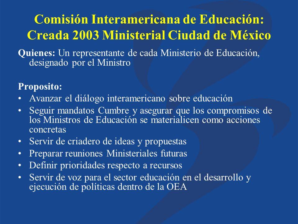 Comisión Interamericana de Educación: Creada 2003 Ministerial Ciudad de México Quienes: Un representante de cada Ministerio de Educación, designado po