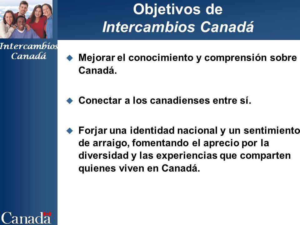 Intercambios Canadá Mejorar el conocimiento y comprensión sobre Canadá.