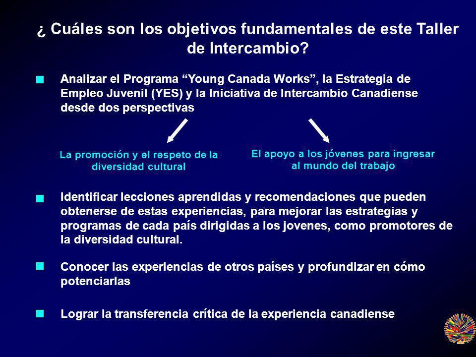 ¿ Cuáles son los objetivos fundamentales de este Taller de Intercambio.