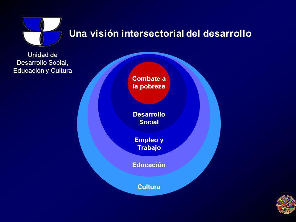 Cultura Educación Empleo y Trabajo Desarrollo Social Combate a la pobreza Una visión intersectorial del desarrollo Unidad de Desarrollo Social, Educación y Cultura
