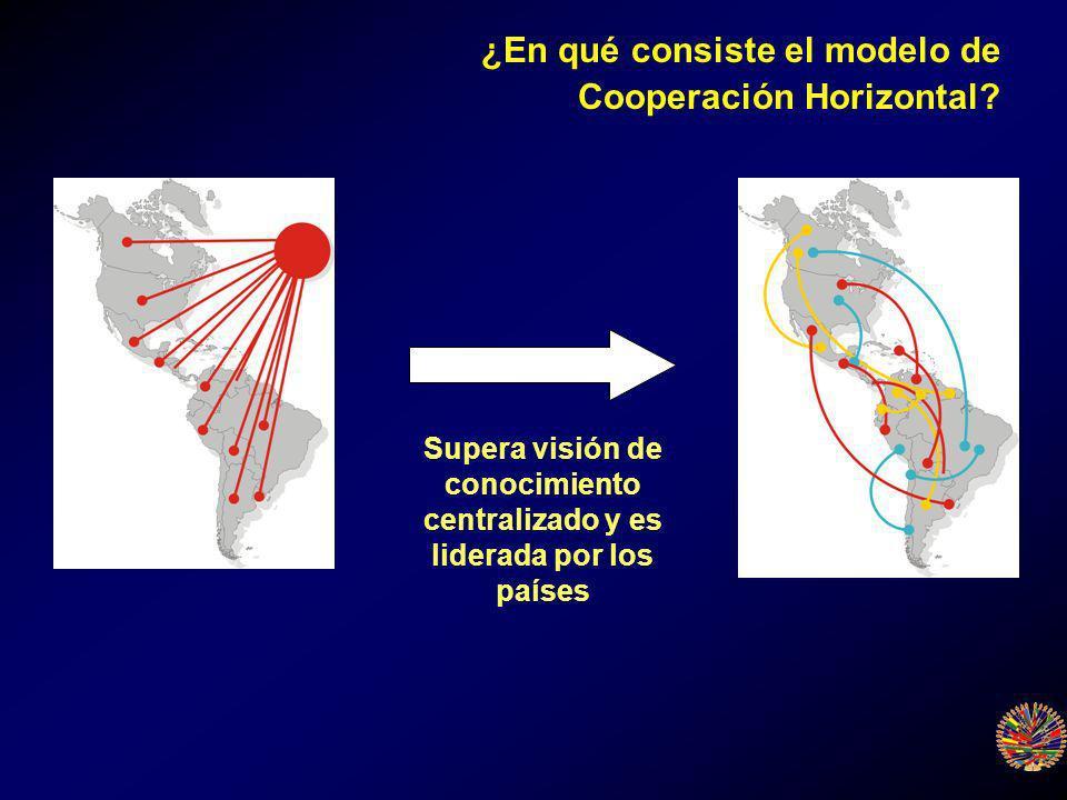 Supera visión de conocimiento centralizado y es liderada por los países ¿En qué consiste el modelo de Cooperación Horizontal