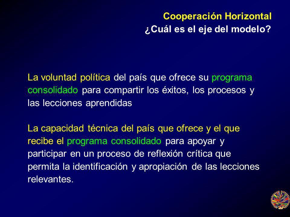 DEL PAÍS QUE OFRECE:DEL PAÍS QUE RECIBE: Su programa recibe difusión internacional.