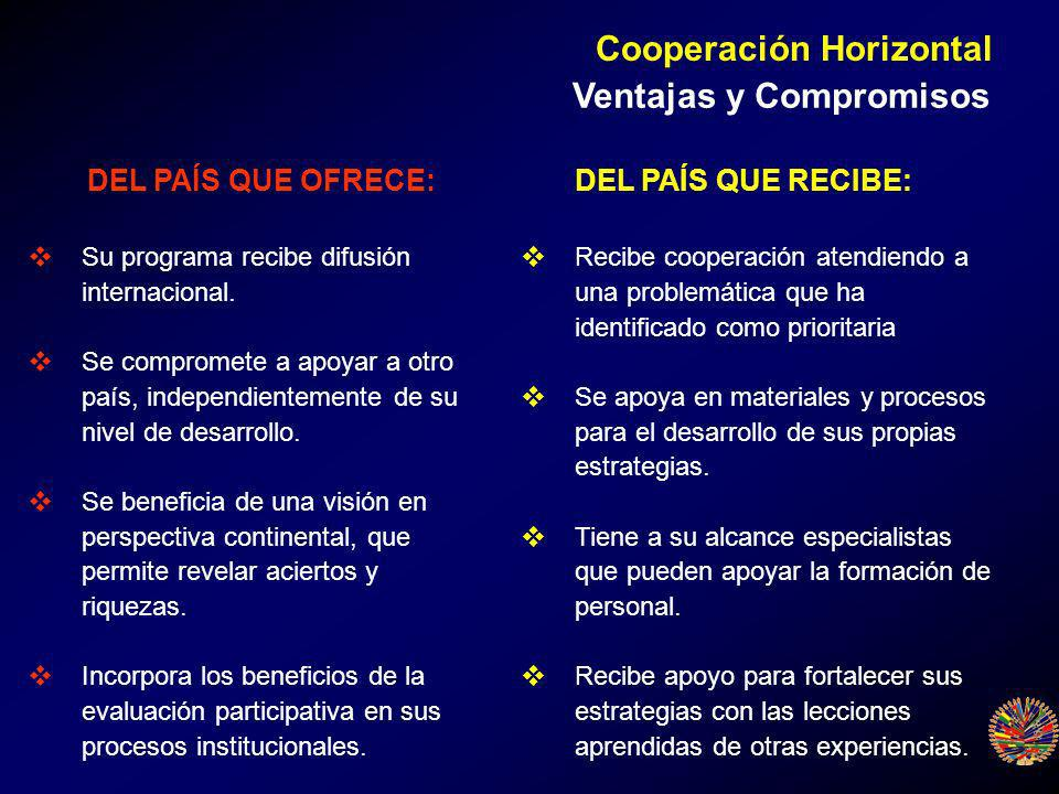 1.Identificación de programas consolidados 2.
