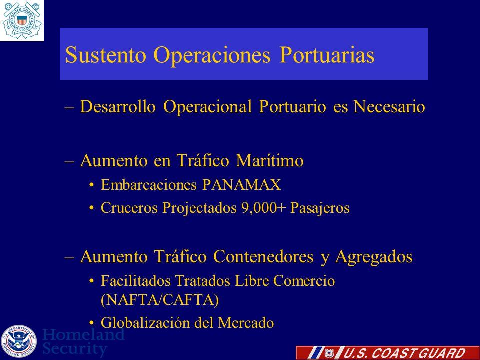 –Desarrollo Operacional Portuario es Necesario –Aumento en Tráfico Marítimo Embarcaciones PANAMAX Cruceros Projectados 9,000+ Pasajeros –Aumento Tráfi
