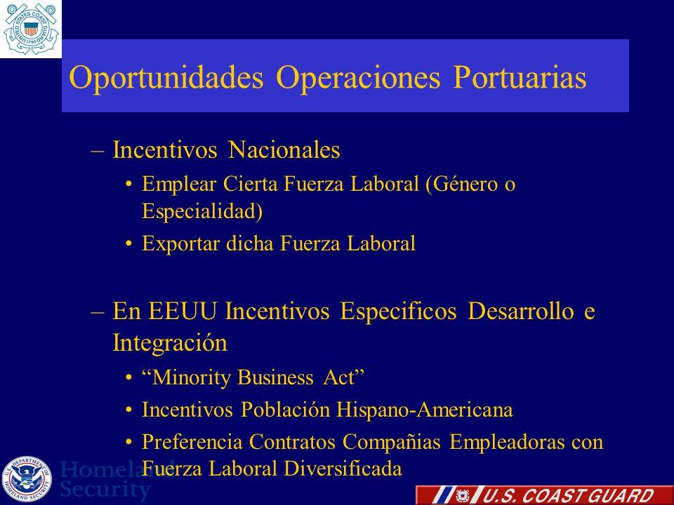 –Incentivos Nacionales Emplear Cierta Fuerza Laboral (Género o Especialidad) Exportar dicha Fuerza Laboral –En EEUU Incentivos Especificos Desarrollo