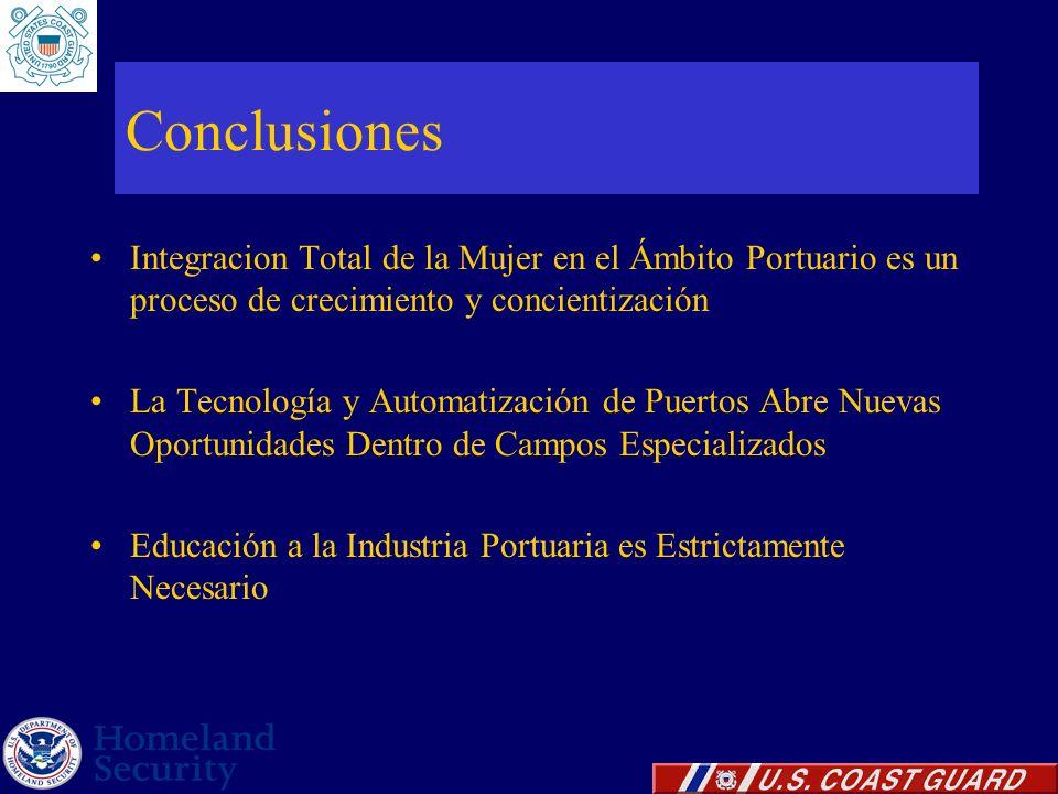 Conclusiones Integracion Total de la Mujer en el Ámbito Portuario es un proceso de crecimiento y concientización La Tecnología y Automatización de Pue