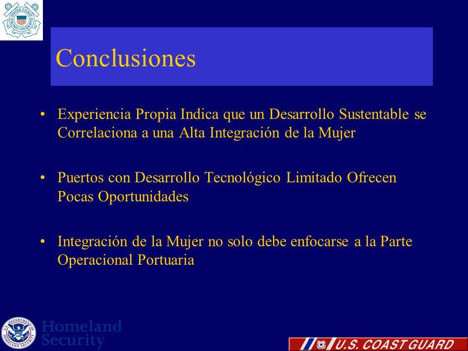 Conclusiones Experiencia Propia Indica que un Desarrollo Sustentable se Correlaciona a una Alta Integración de la Mujer Puertos con Desarrollo Tecnoló