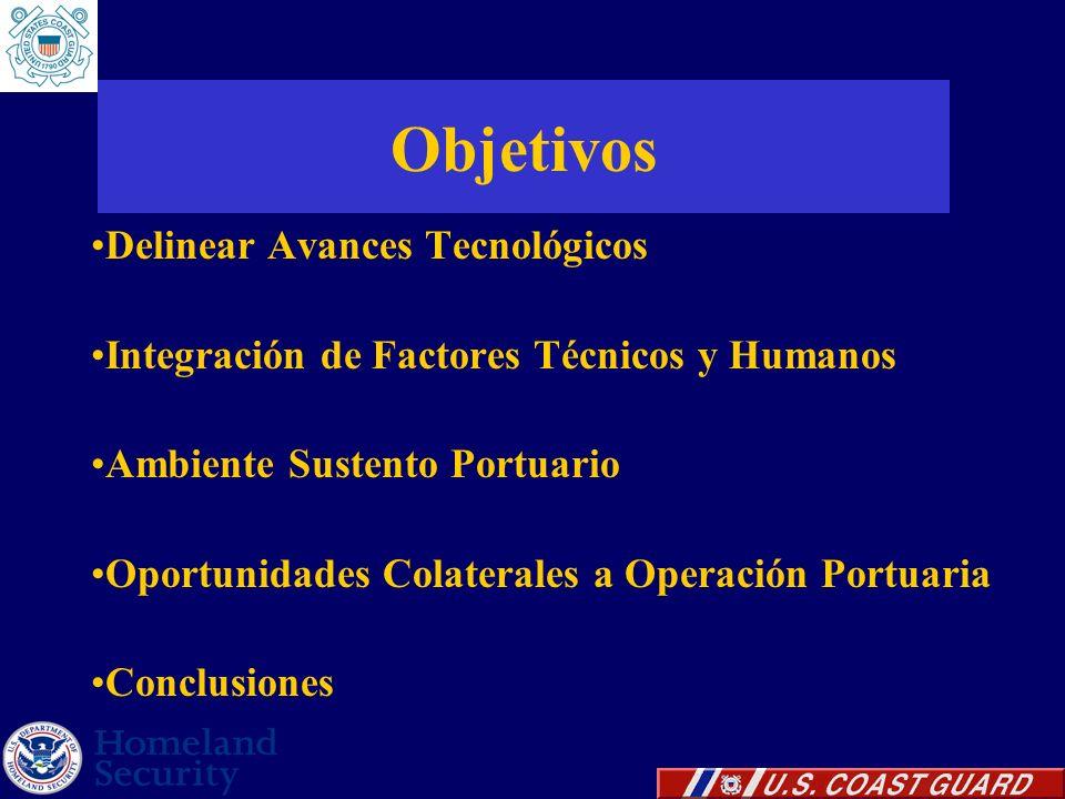Objetivos Delinear Avances Tecnológicos Integración de Factores Técnicos y Humanos Ambiente Sustento Portuario Oportunidades Colaterales a Operación P