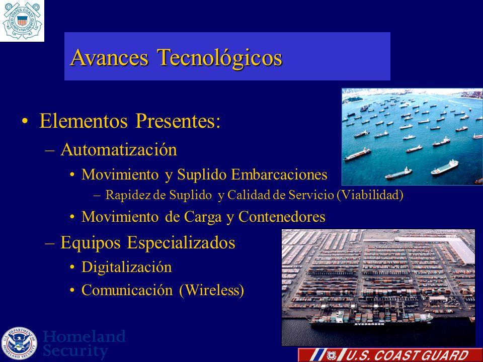 Elementos Presentes: –Automatización Movimiento y Suplido Embarcaciones –Rapidez de Suplido y Calidad de Servicio (Viabilidad) Movimiento de Carga y C