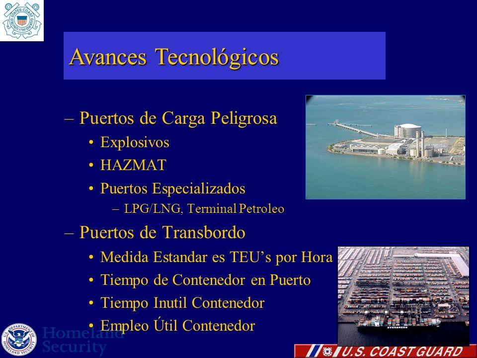 –Puertos de Carga Peligrosa Explosivos HAZMAT Puertos Especializados –LPG/LNG, Terminal Petroleo –Puertos de Transbordo Medida Estandar es TEUs por Ho