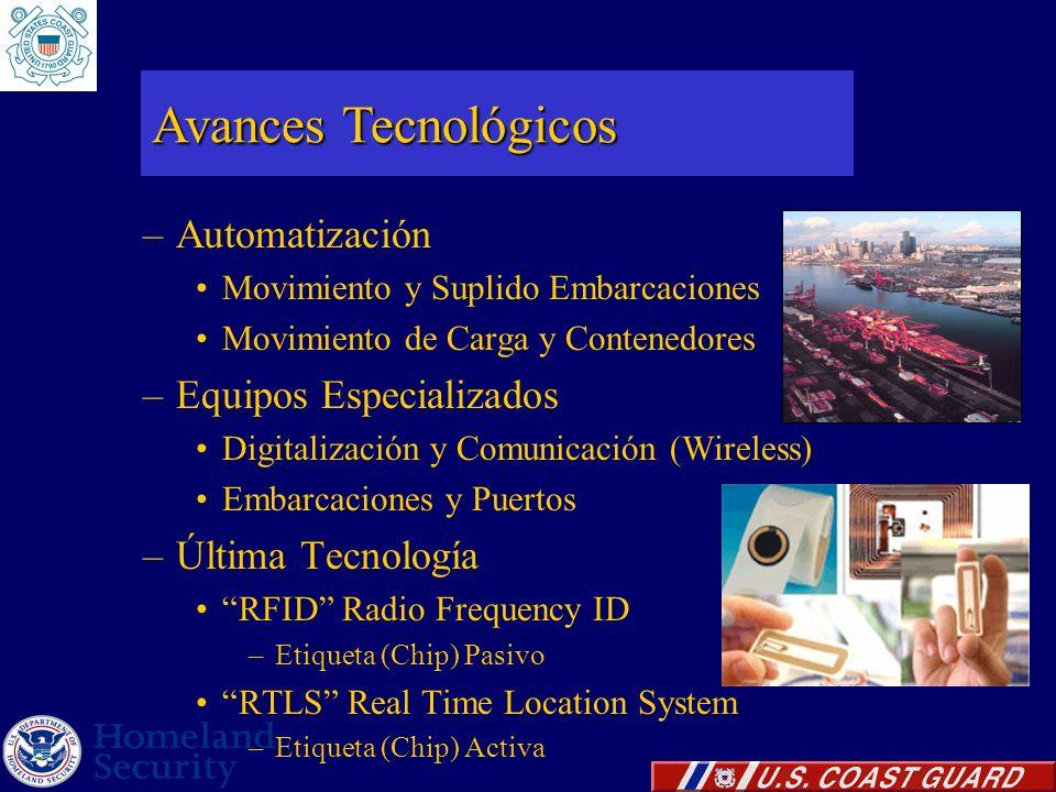–Automatización Movimiento y Suplido Embarcaciones Movimiento de Carga y Contenedores –Equipos Especializados Digitalización y Comunicación (Wireless)