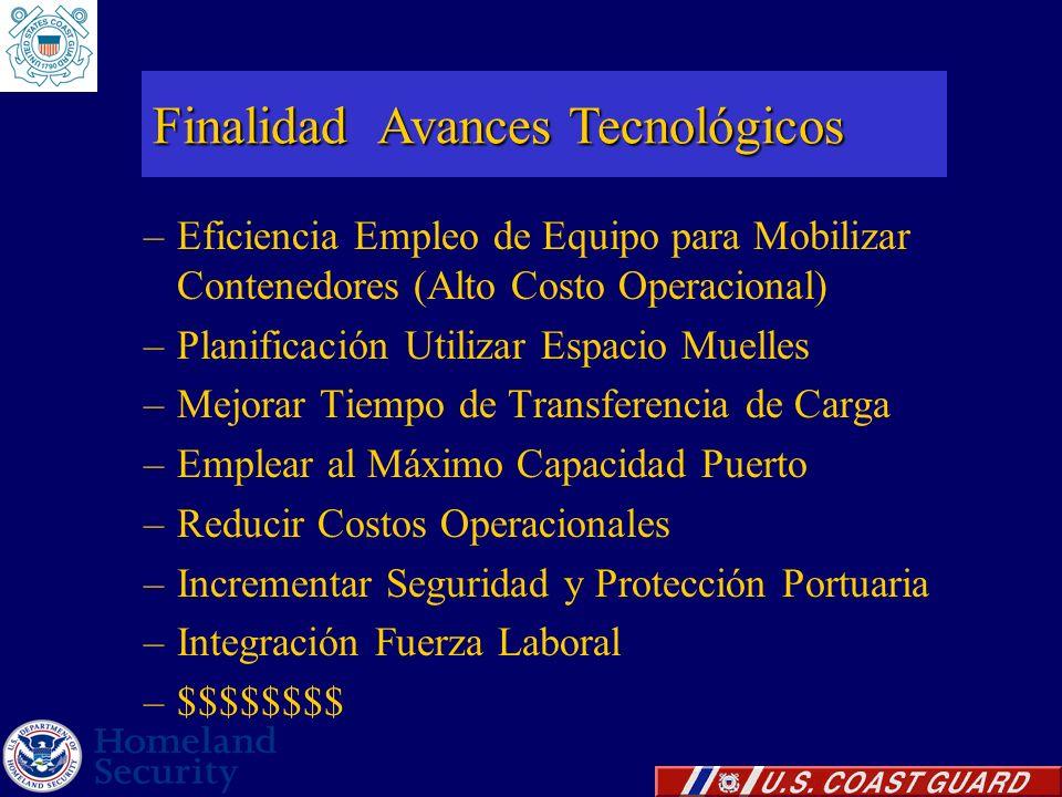 –Eficiencia Empleo de Equipo para Mobilizar Contenedores (Alto Costo Operacional) –Planificación Utilizar Espacio Muelles –Mejorar Tiempo de Transfere
