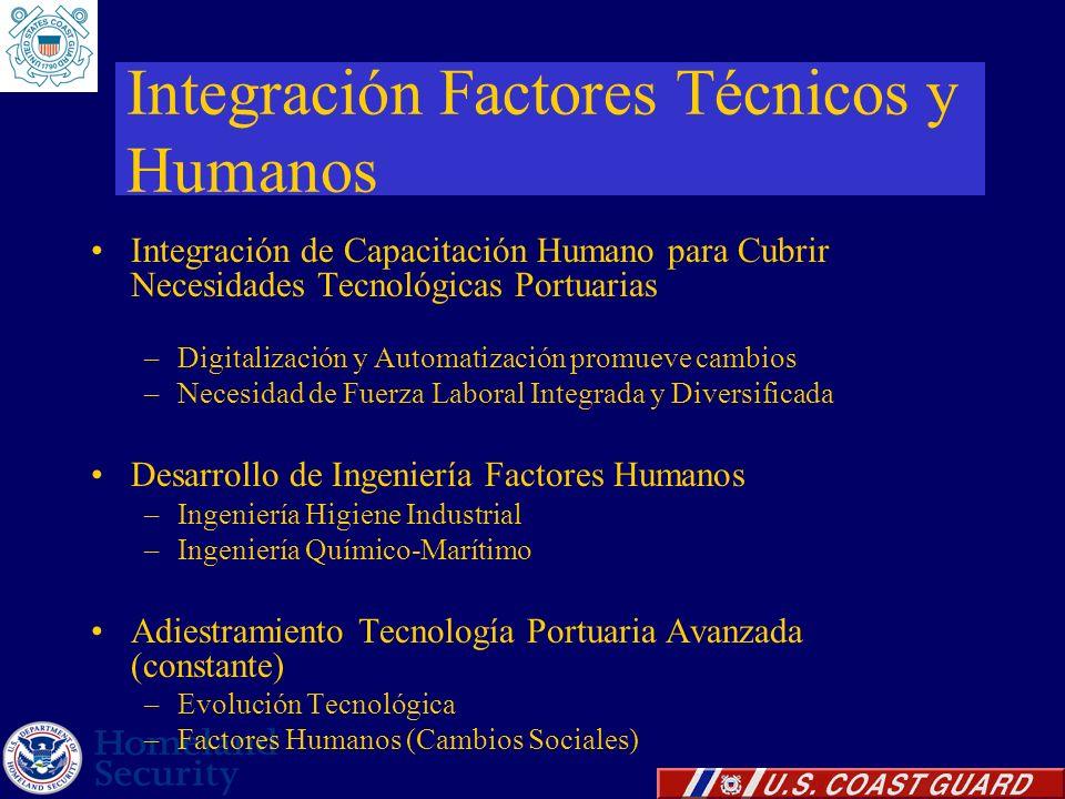 Integración Factores Técnicos y Humanos Integración de Capacitación Humano para Cubrir Necesidades Tecnológicas Portuarias –Digitalización y Automatiz