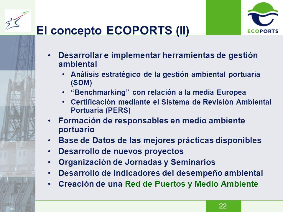 22 El concepto ECOPORTS (II) Desarrollar e implementar herramientas de gestión ambiental Análisis estratégico de la gestión ambiental portuaria (SDM) Benchmarking con relación a la media Europea Certificación mediante el Sistema de Revisión Ambiental Portuaria (PERS) Formación de responsables en medio ambiente portuario Base de Datos de las mejores prácticas disponibles Desarrollo de nuevos proyectos Organización de Jornadas y Seminarios Desarrollo de indicadores del desempeño ambiental Creación de una Red de Puertos y Medio Ambiente