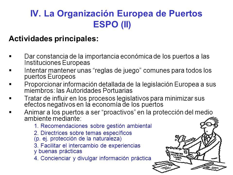 9/24 V. Evolución de la gestión ambiental en los puertos de la UE Interim results 2004 ESPO survey
