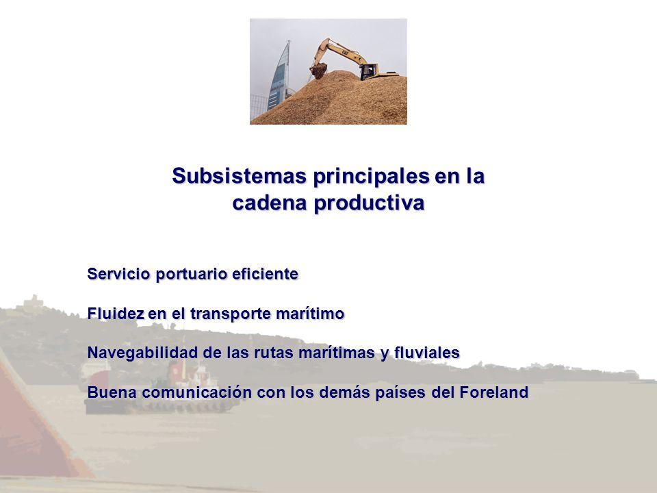 Subsistemas principales en la cadena productiva Servicio portuario eficiente Fluidez en el transporte marítimo Navegabilidad de las rutas marítimas y